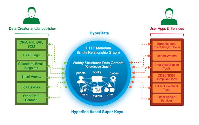 hyperdata-illustration