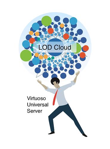 LOD_Cloud_Atlas_LRG