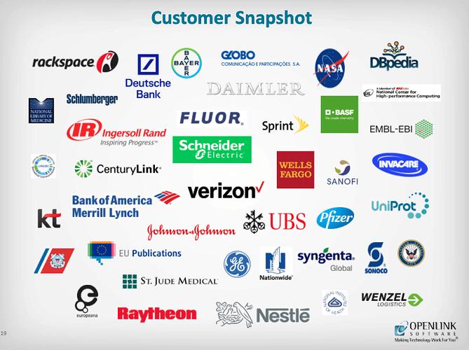 customer-logo-deck