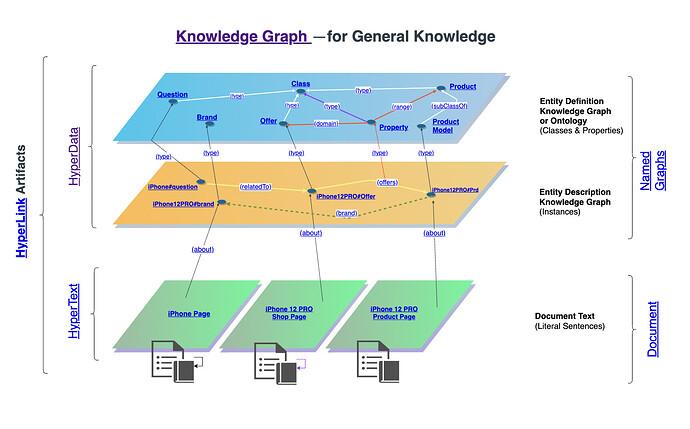Knowledge Graph.jpg