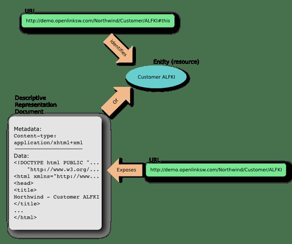 uri_semantics_hash_uri_scheme