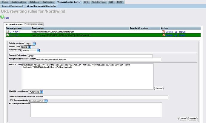 fig6: Defining the SPARQL query for the Northwind RDF requests.jpg