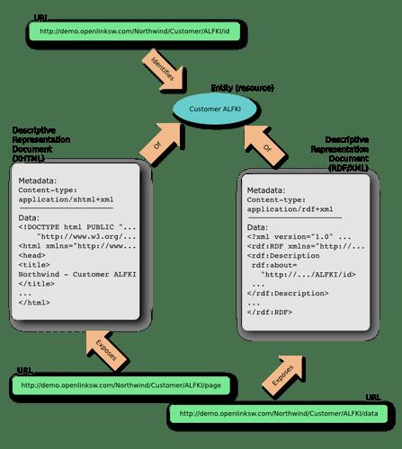 uri_semantics_slash_uri_scheme